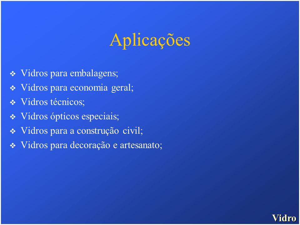 Aplicações Vidros para embalagens; Vidros para economia geral;