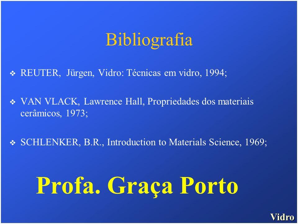 Profa. Graça Porto Bibliografia