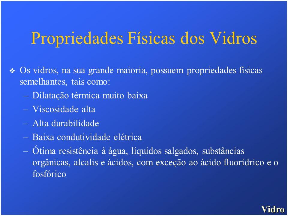 Propriedades Físicas dos Vidros