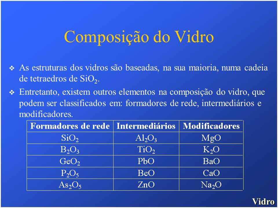 Composição do Vidro As estruturas dos vidros são baseadas, na sua maioria, numa cadeia de tetraedros de SiO2.