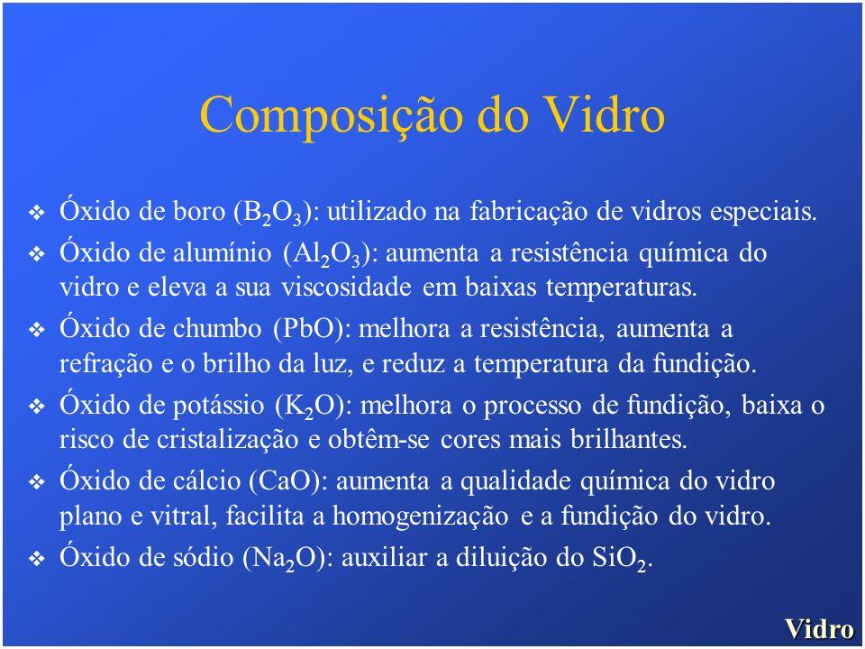 Composição do Vidro Óxido de boro (B2O3): utilizado na fabricação de vidros especiais.