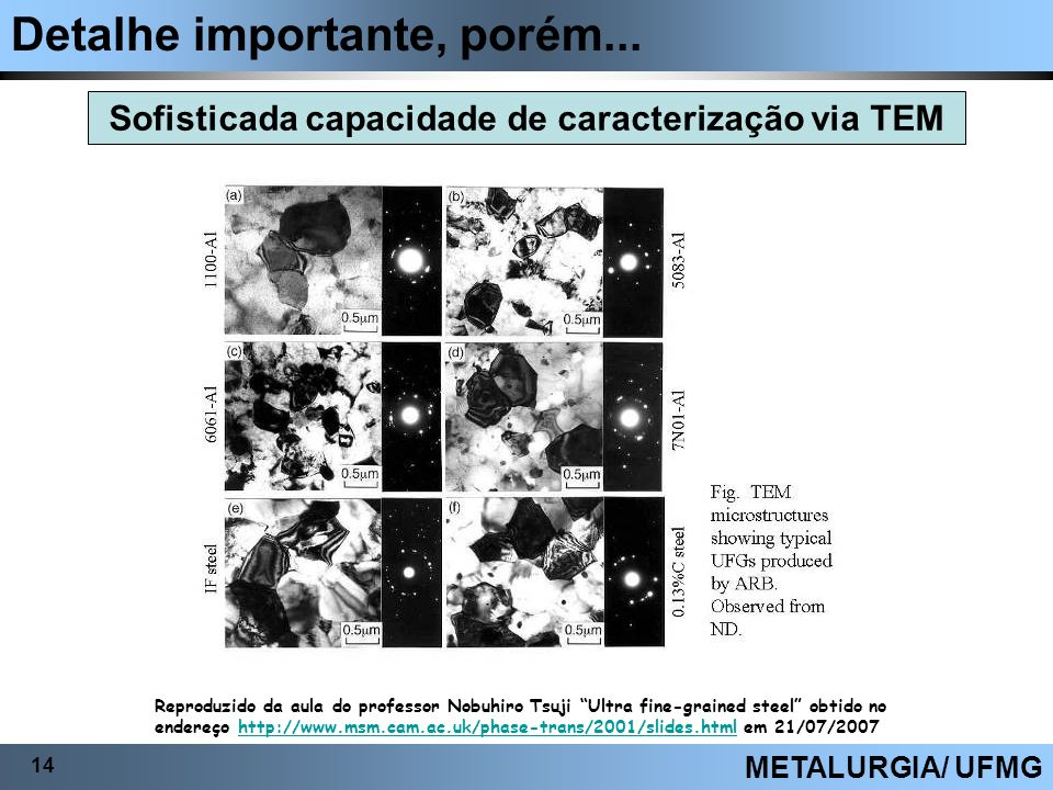 Sofisticada capacidade de caracterização via TEM