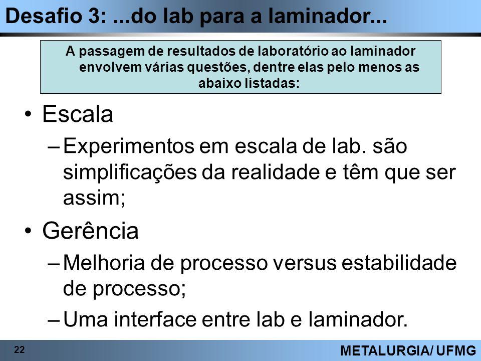 Escala Gerência Desafio 3: ...do lab para a laminador...