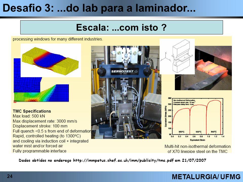 Desafio 3: ...do lab para a laminador...