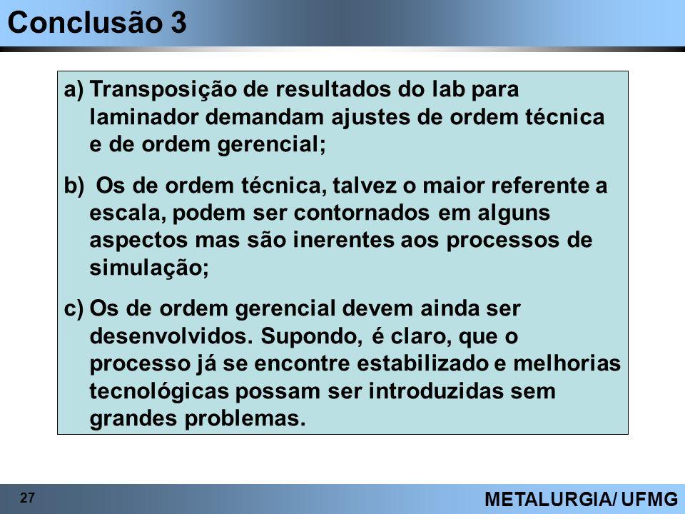 Conclusão 3 Transposição de resultados do lab para laminador demandam ajustes de ordem técnica e de ordem gerencial;