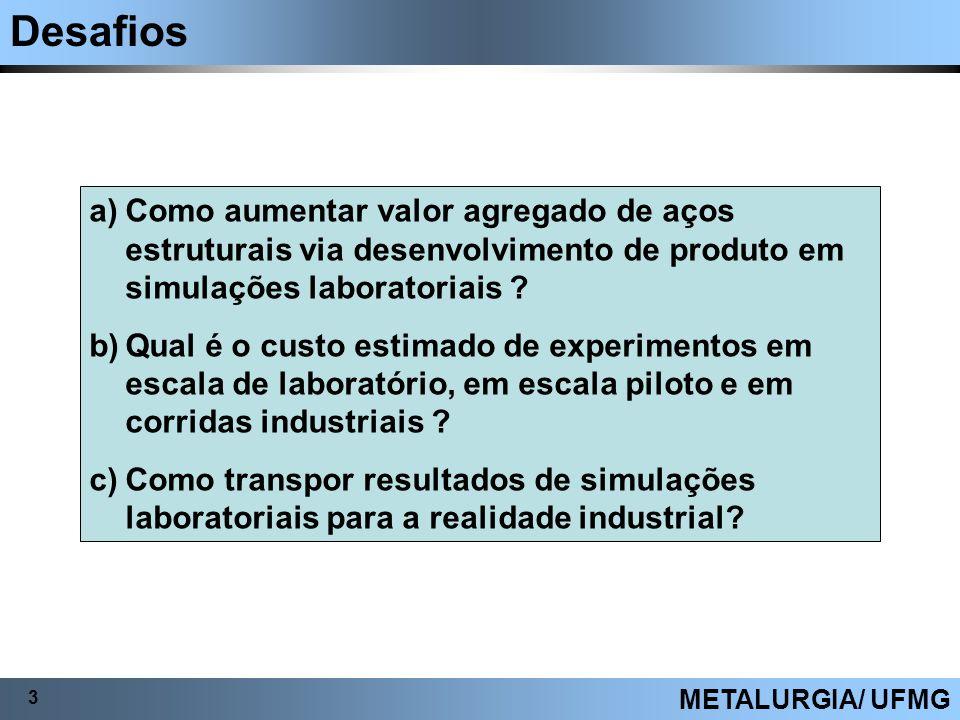 Desafios Como aumentar valor agregado de aços estruturais via desenvolvimento de produto em simulações laboratoriais
