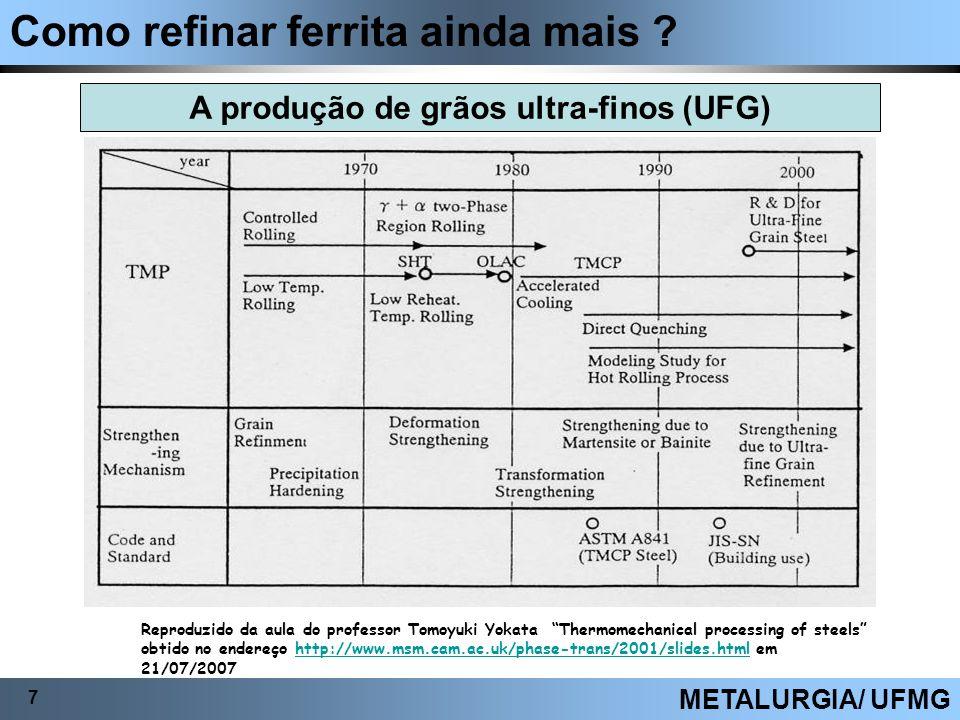 A produção de grãos ultra-finos (UFG)