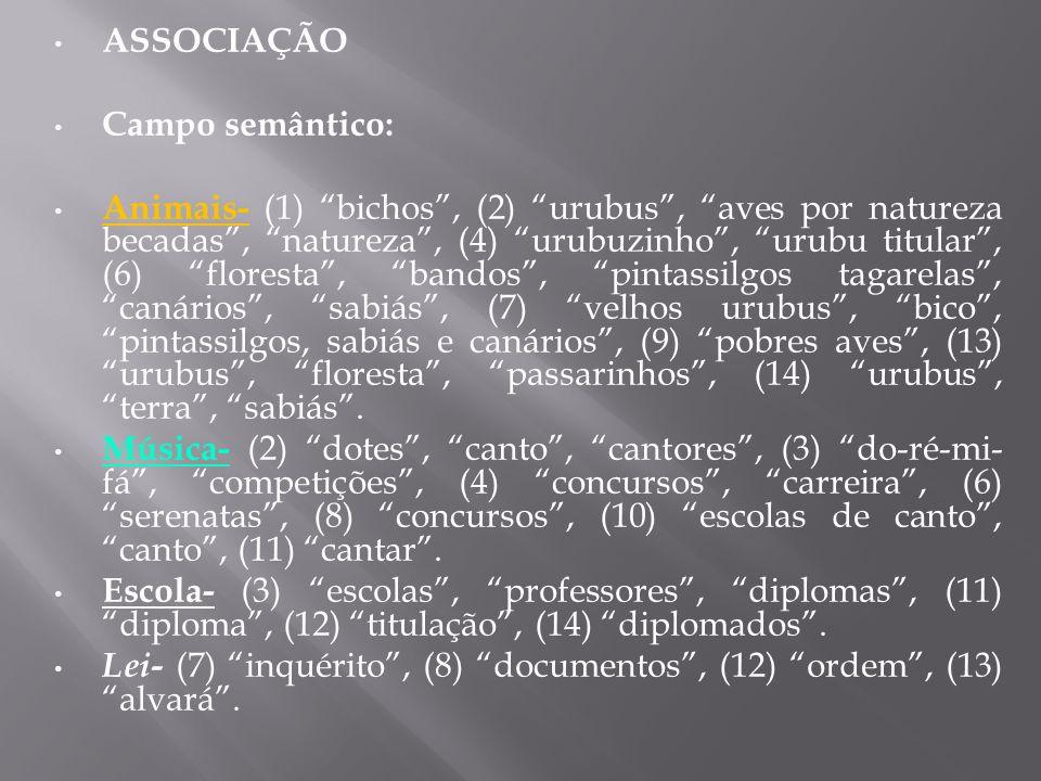 ASSOCIAÇÃO Campo semântico: