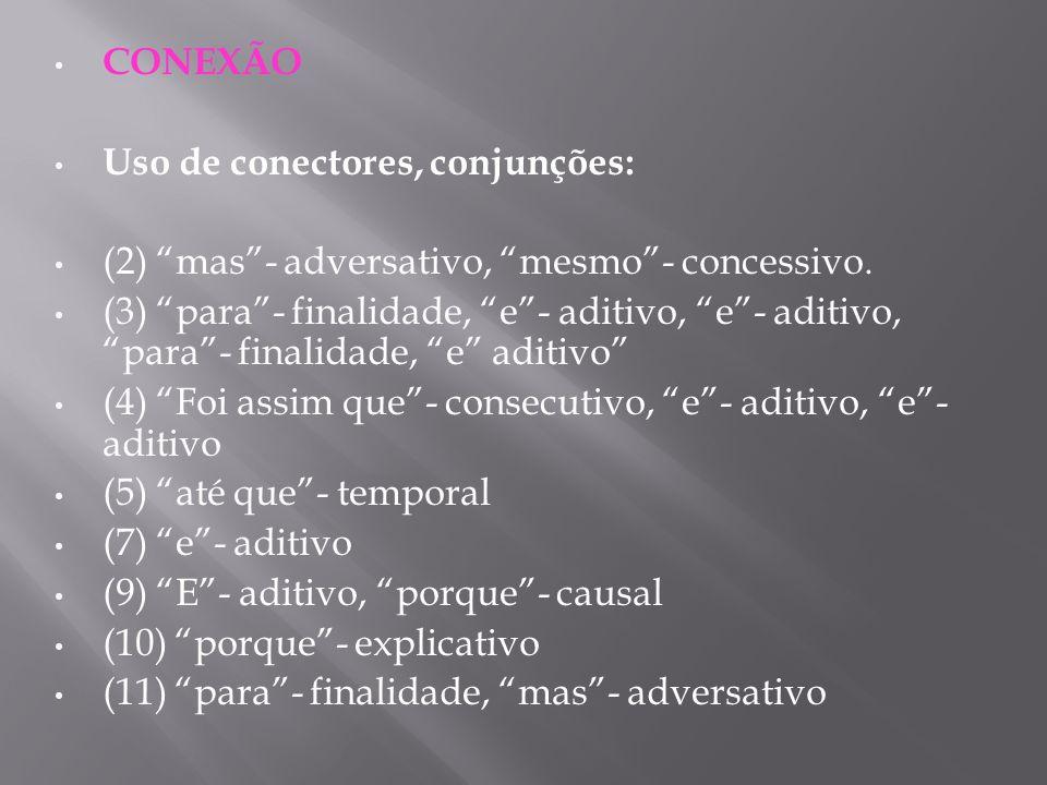 CONEXÃO Uso de conectores, conjunções: (2) mas - adversativo, mesmo - concessivo.