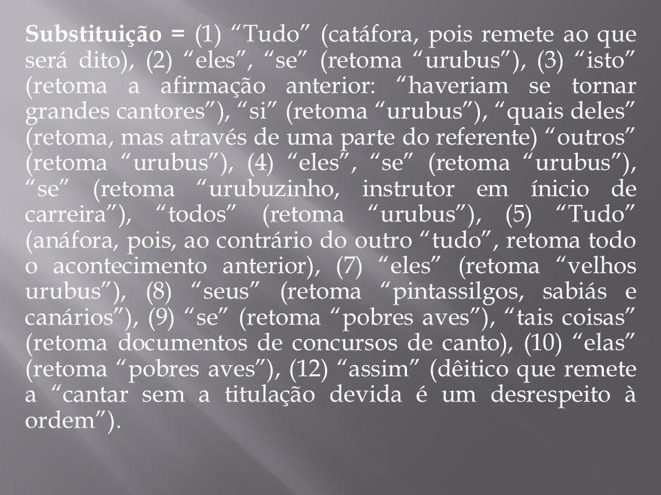 Substituição = (1) Tudo (catáfora, pois remete ao que será dito), (2) eles , se (retoma urubus ), (3) isto (retoma a afirmação anterior: haveriam se tornar grandes cantores ), si (retoma urubus ), quais deles (retoma, mas através de uma parte do referente) outros (retoma urubus ), (4) eles , se (retoma urubus ), se (retoma urubuzinho, instrutor em ínicio de carreira ), todos (retoma urubus ), (5) Tudo (anáfora, pois, ao contrário do outro tudo , retoma todo o acontecimento anterior), (7) eles (retoma velhos urubus ), (8) seus (retoma pintassilgos, sabiás e canários ), (9) se (retoma pobres aves ), tais coisas (retoma documentos de concursos de canto), (10) elas (retoma pobres aves ), (12) assim (dêitico que remete a cantar sem a titulação devida é um desrespeito à ordem ).