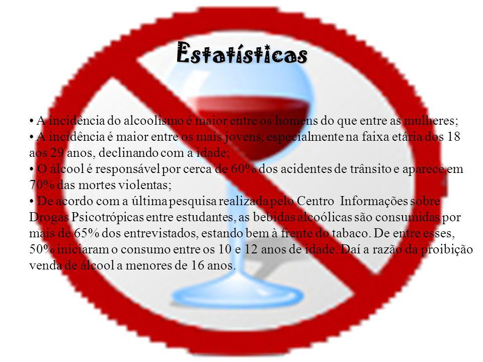 Estatísticas A incidência do alcoolismo é maior entre os homens do que entre as mulheres;