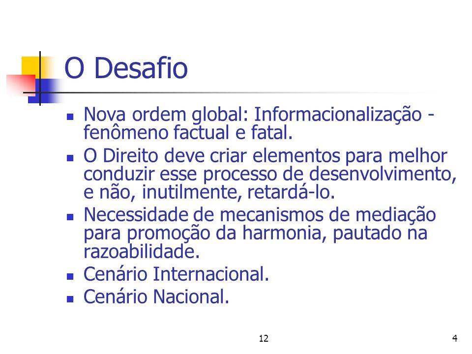 O Desafio Nova ordem global: Informacionalização - fenômeno factual e fatal.