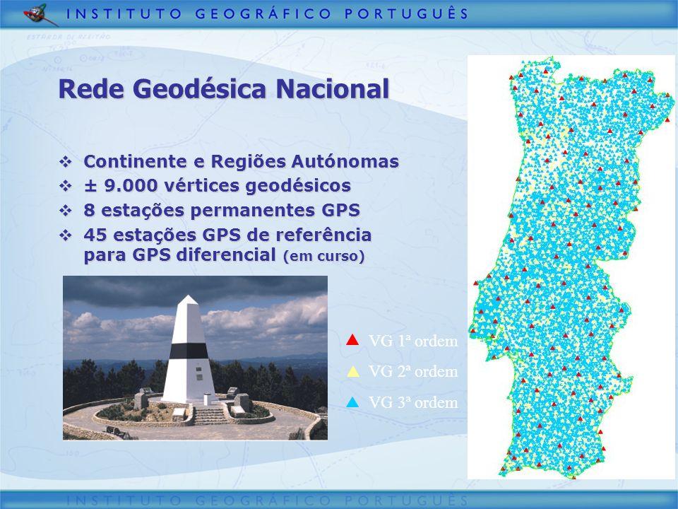 Rede Geodésica Nacional