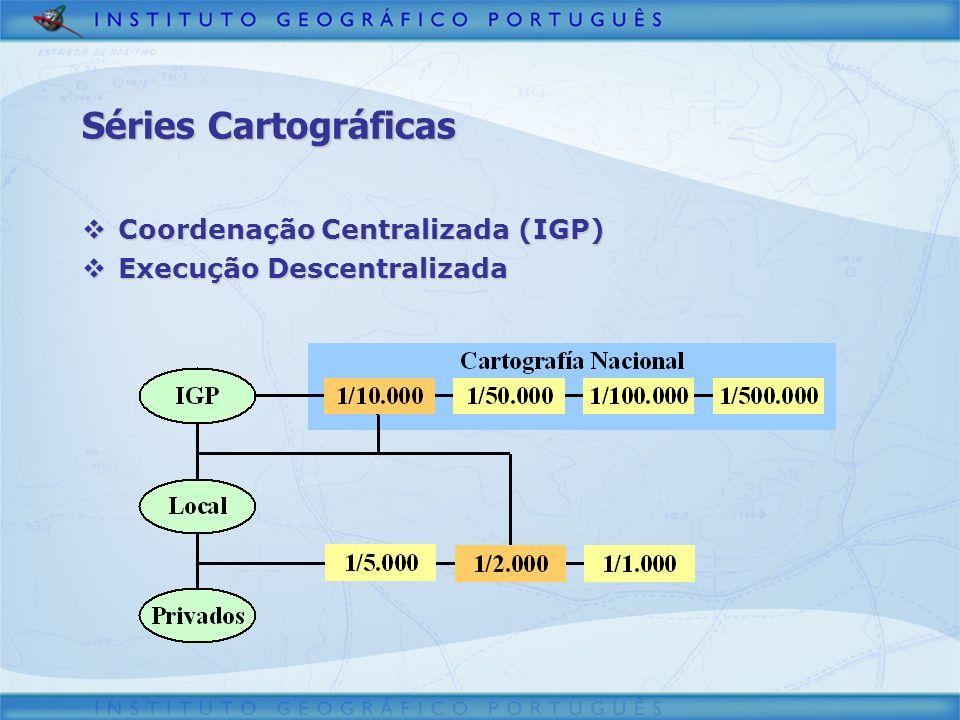 Séries Cartográficas Coordenação Centralizada (IGP)