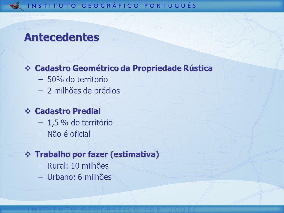 Antecedentes Cadastro Geométrico da Propriedade Rústica