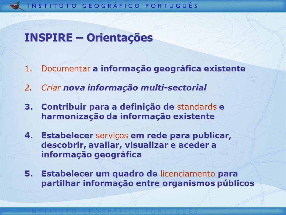 INSPIRE – Orientações Documentar a informação geográfica existente