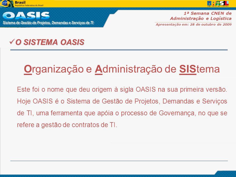 Organização e Administração de SIStema