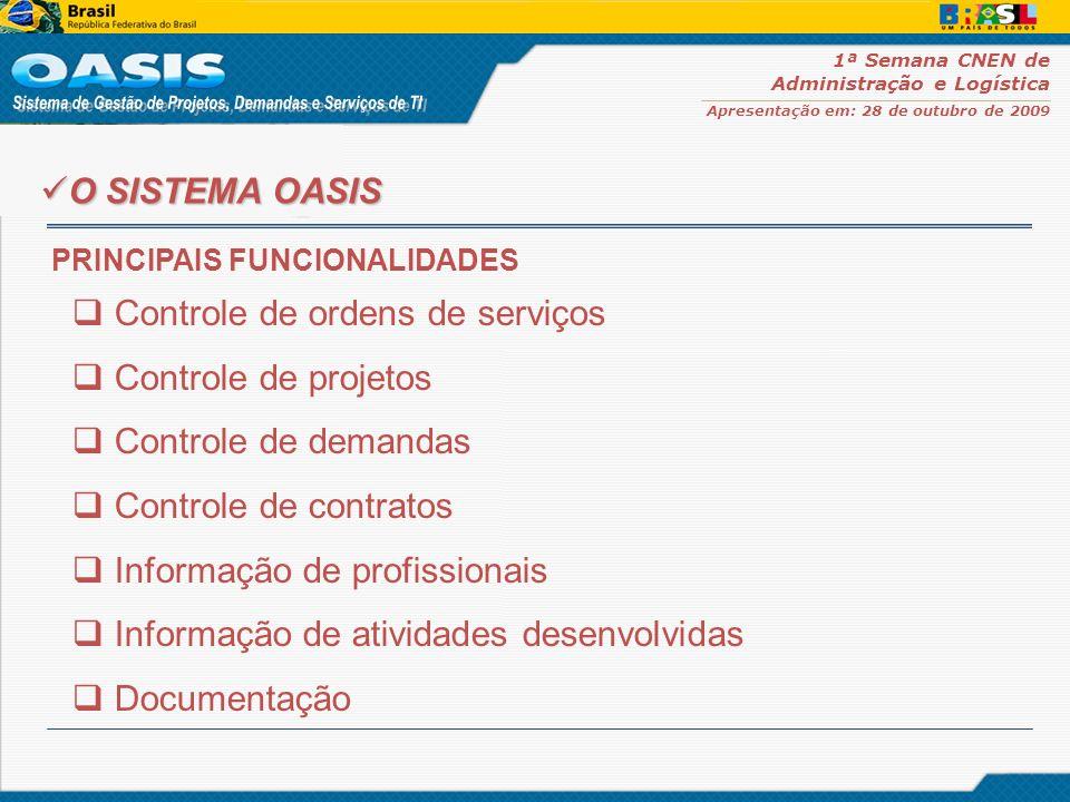 Controle de ordens de serviços Controle de projetos