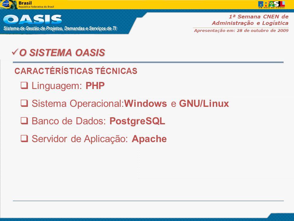 Sistema Operacional:Windows e GNU/Linux Banco de Dados: PostgreSQL