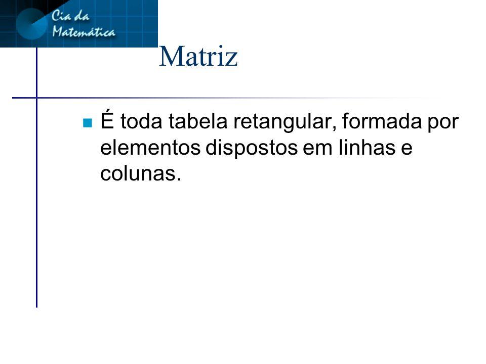 Matriz É toda tabela retangular, formada por elementos dispostos em linhas e colunas.