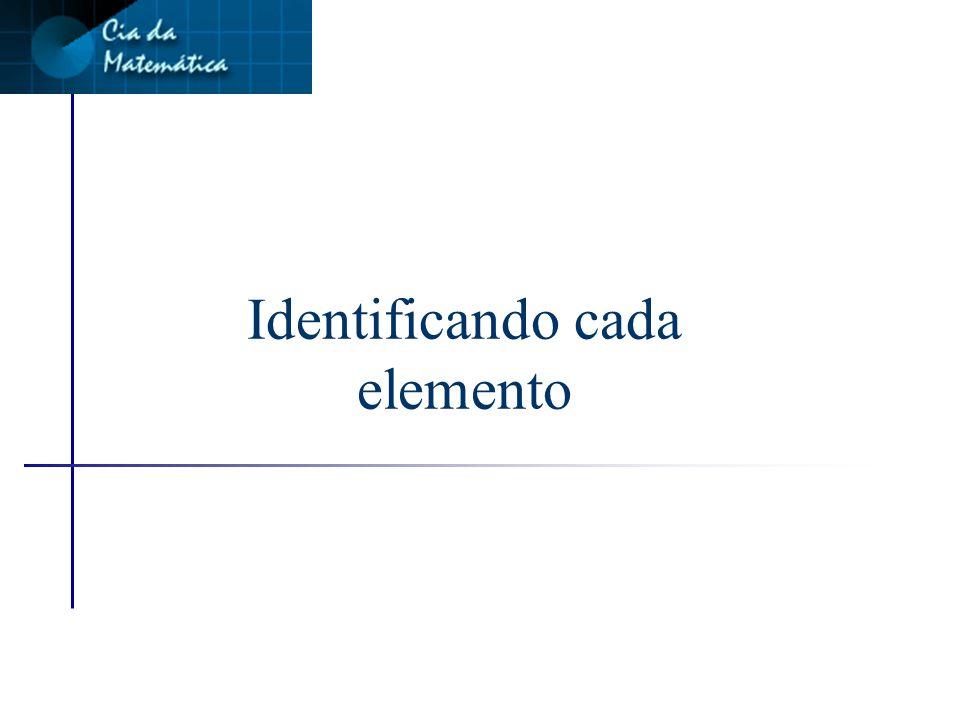 Identificando cada elemento