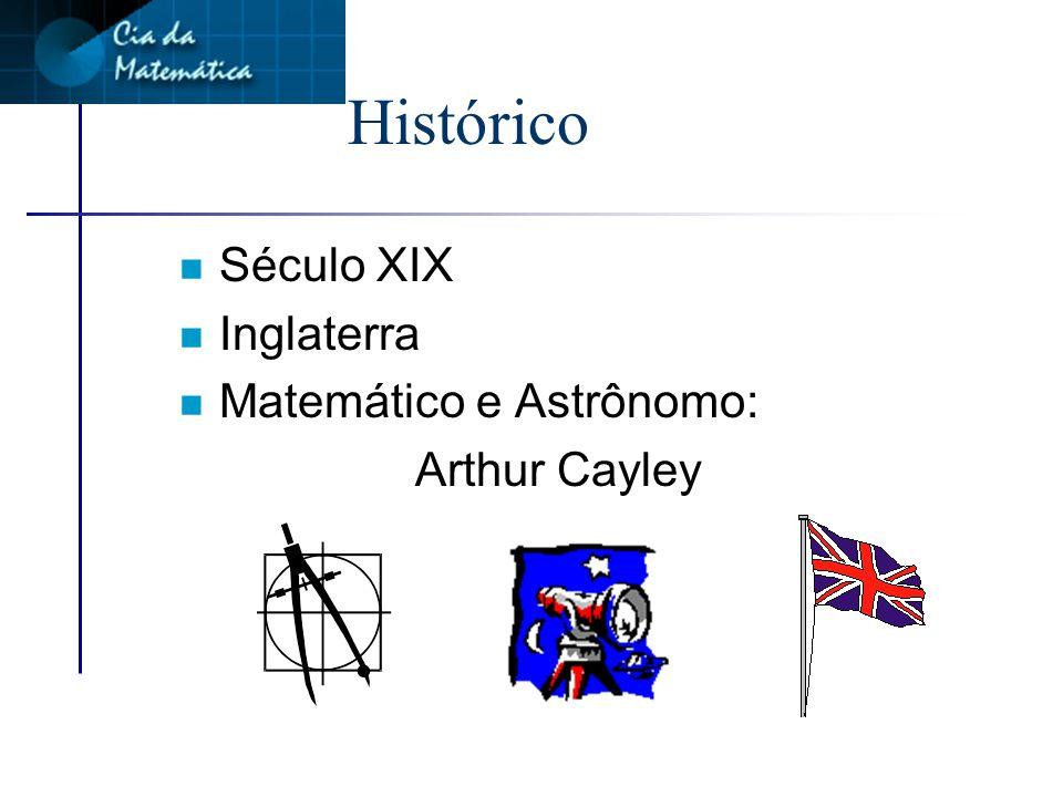 Histórico Século XIX Inglaterra Matemático e Astrônomo: Arthur Cayley