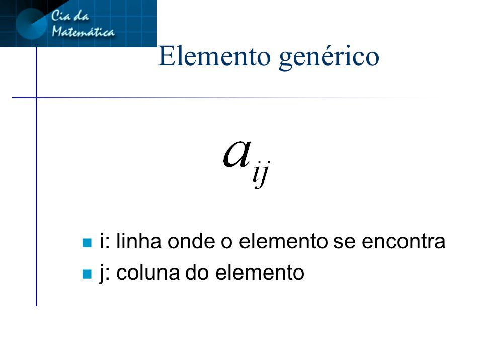 Elemento genérico i: linha onde o elemento se encontra