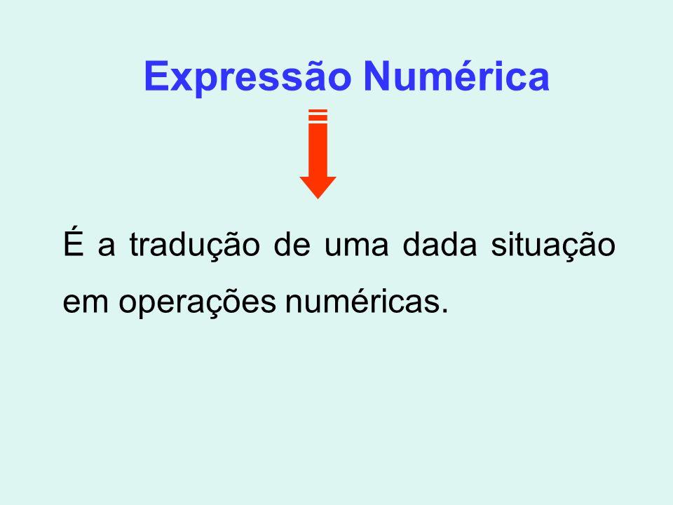 É a tradução de uma dada situação em operações numéricas.