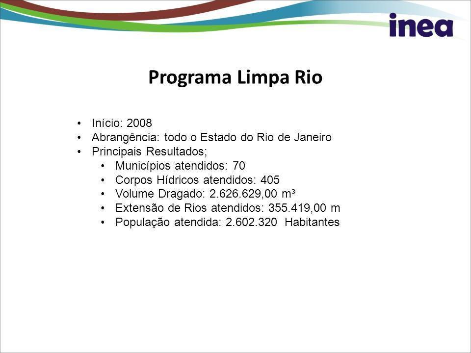 Programa Limpa Rio Início: 2008