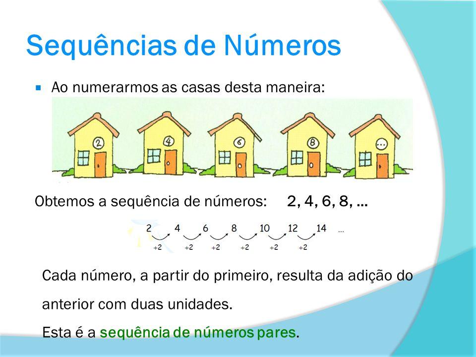 Sequências de Números Ao numerarmos as casas desta maneira:
