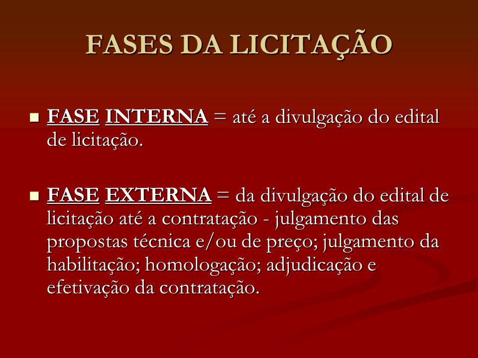 FASES DA LICITAÇÃO FASE INTERNA = até a divulgação do edital de licitação.