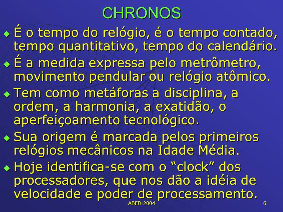 CHRONOS É o tempo do relógio, é o tempo contado, tempo quantitativo, tempo do calendário.