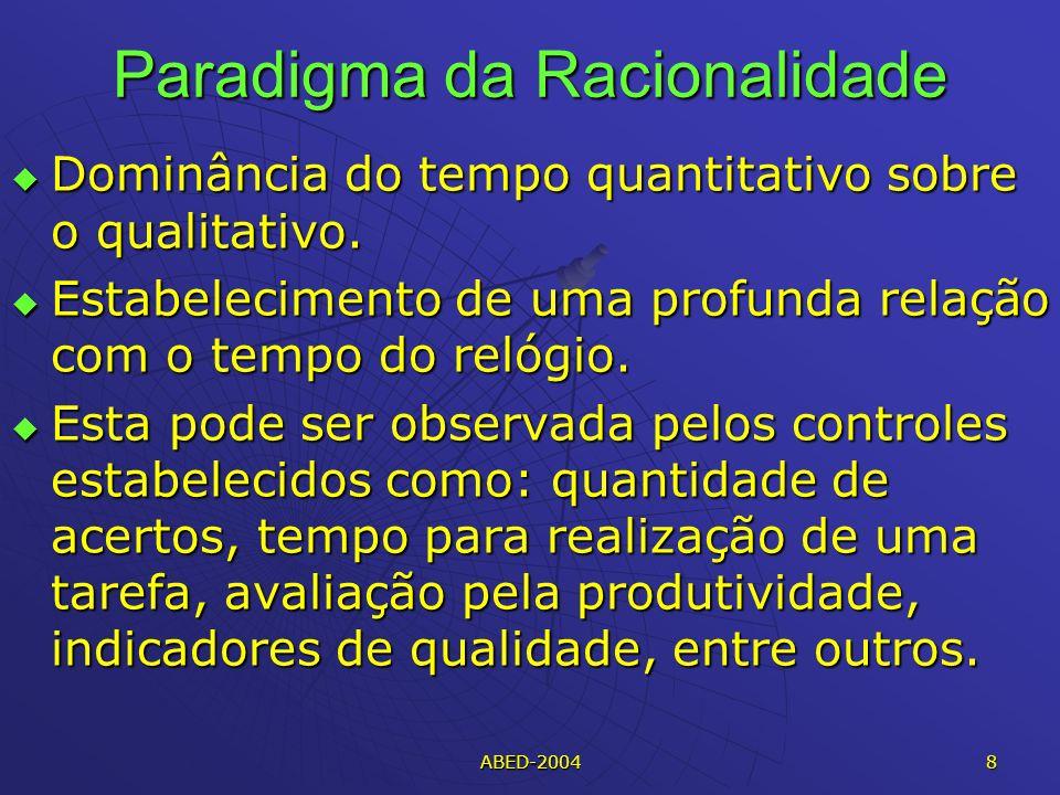 Paradigma da Racionalidade