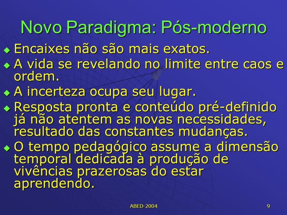 Novo Paradigma: Pós-moderno