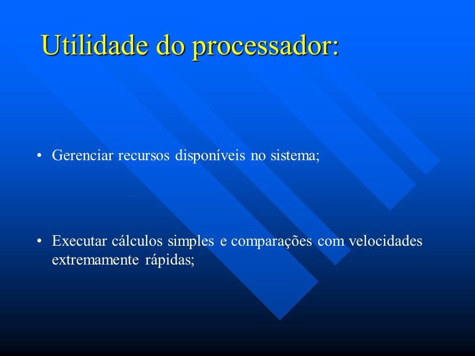 Utilidade do processador: