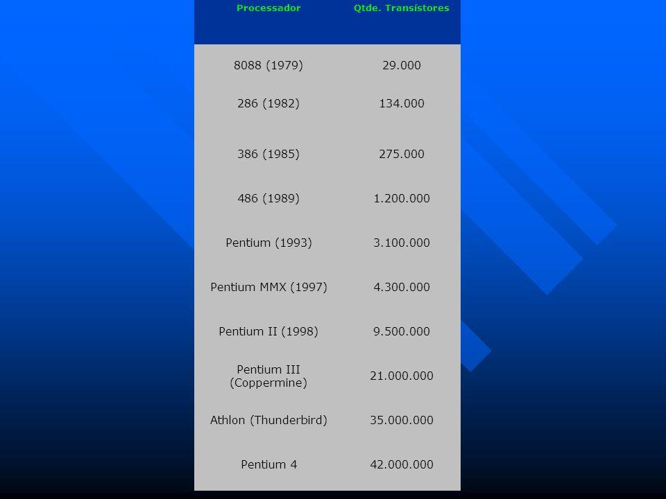 Pentium III (Coppermine)