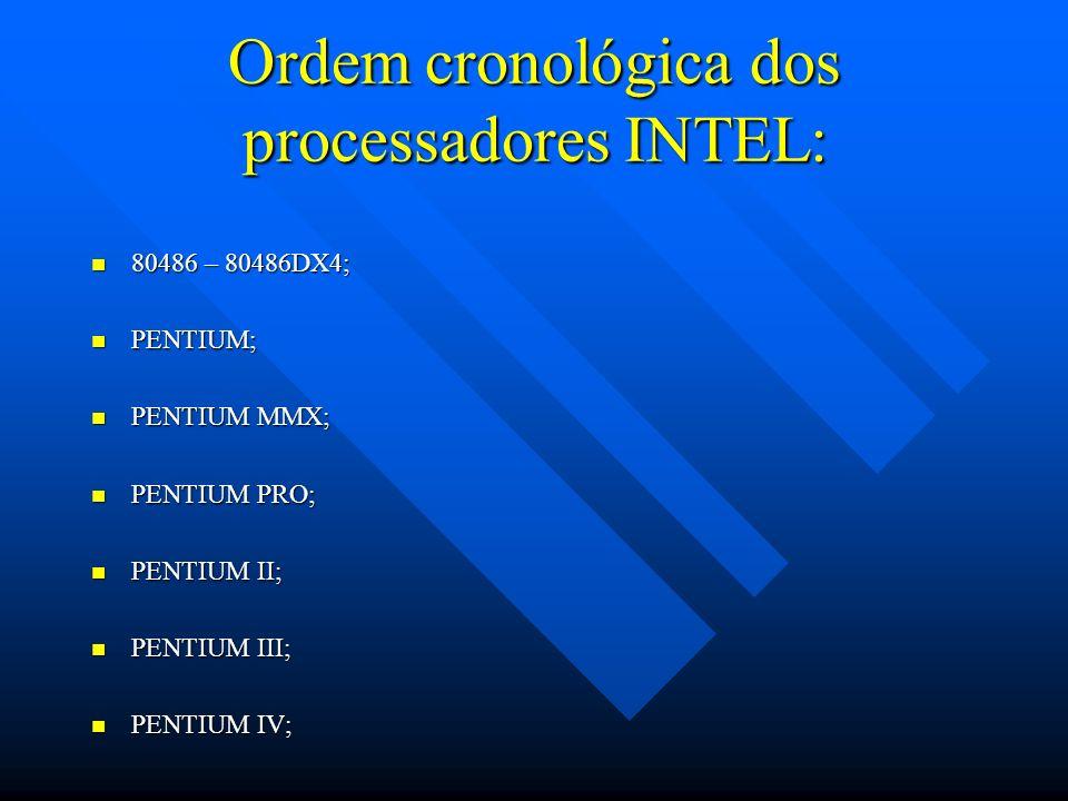 Ordem cronológica dos processadores INTEL: