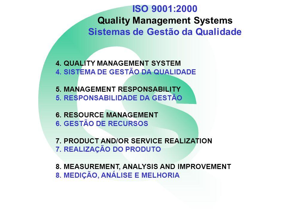 Quality Management Systems Sistemas de Gestão da Qualidade