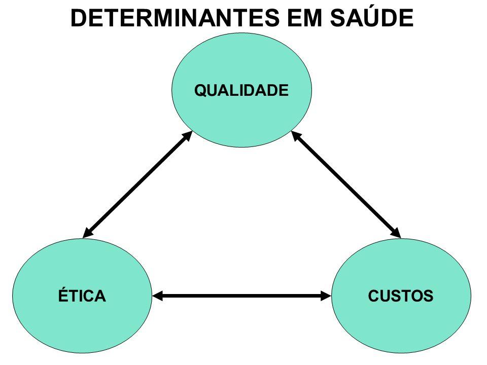 DETERMINANTES EM SAÚDE