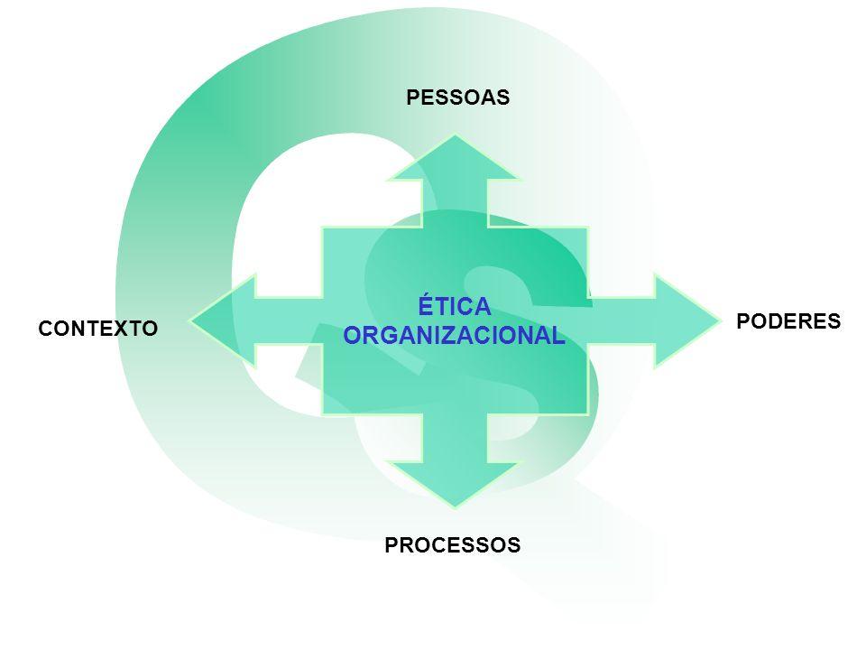 ÉTICA ORGANIZACIONAL CONTEXTO PESSOAS PODERES PROCESSOS