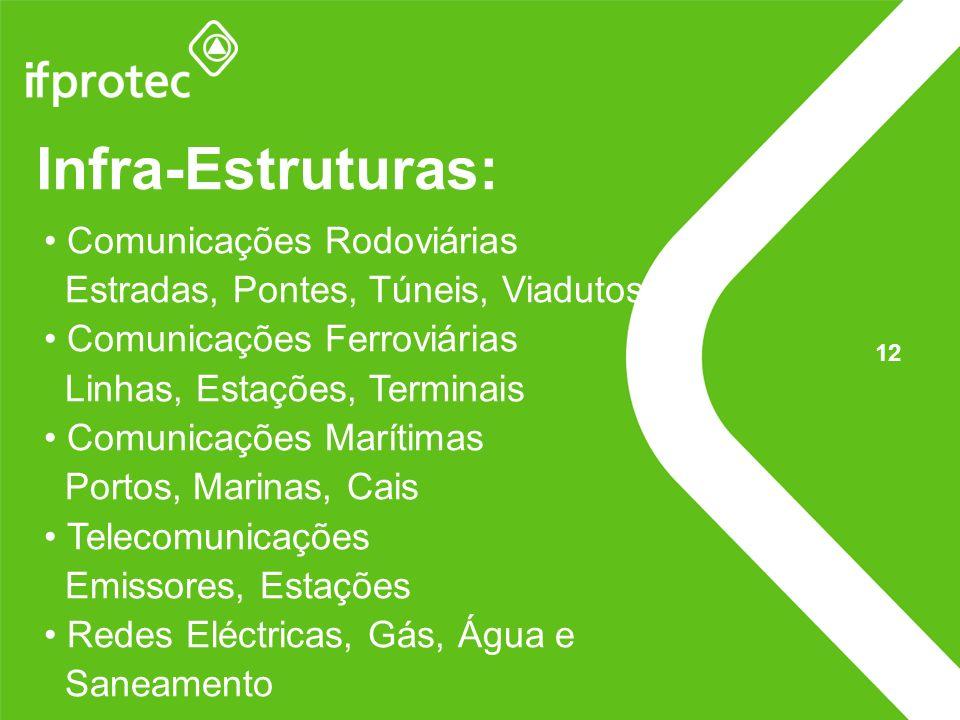 Infra-Estruturas: Comunicações Rodoviárias