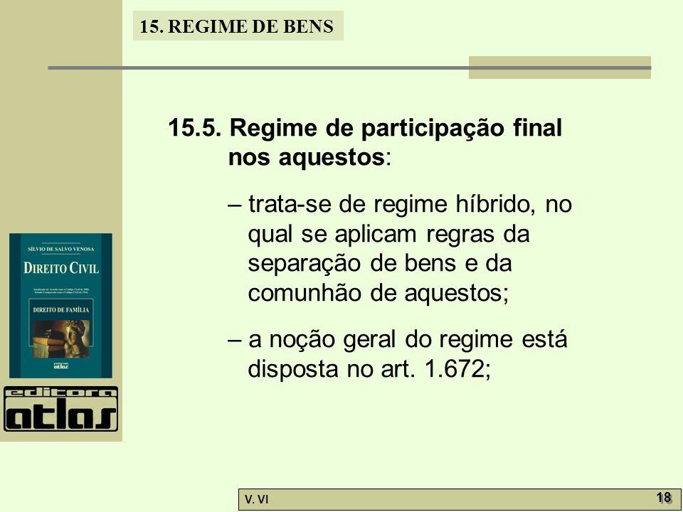 15.5. Regime de participação final nos aquestos: