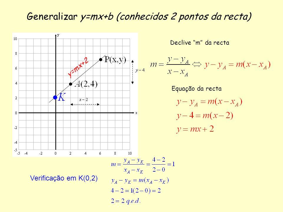 Generalizar y=mx+b (conhecidos 2 pontos da recta)