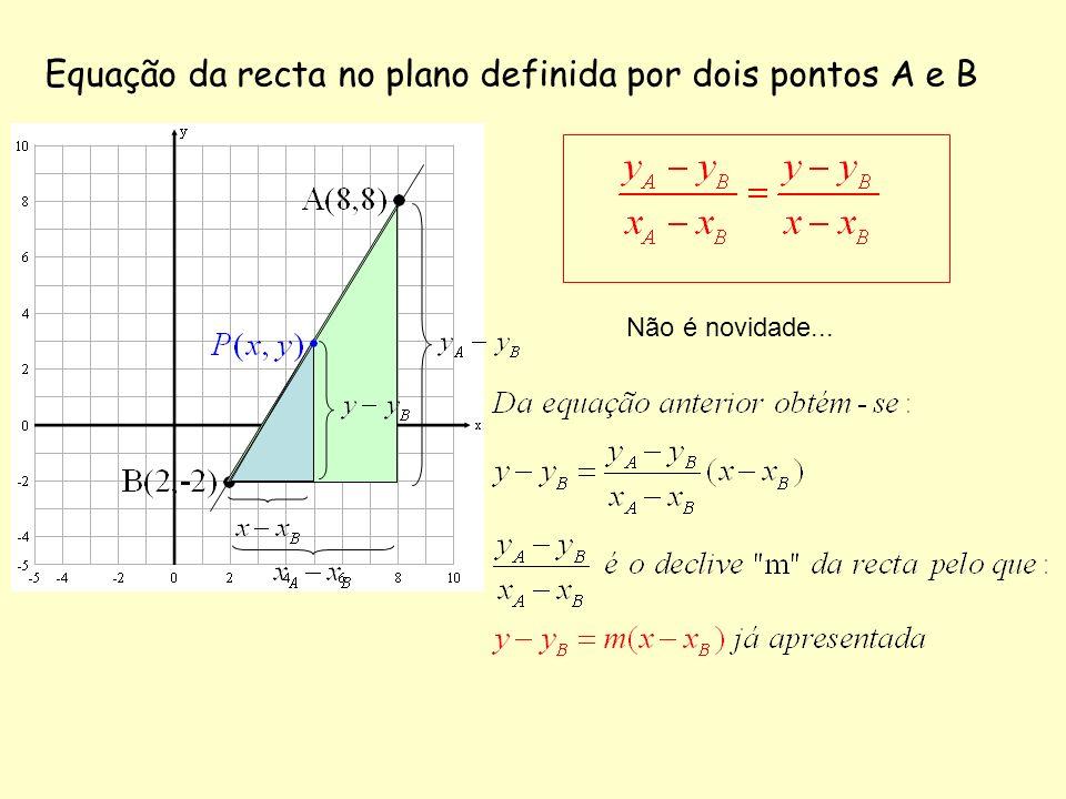 Equação da recta no plano definida por dois pontos A e B