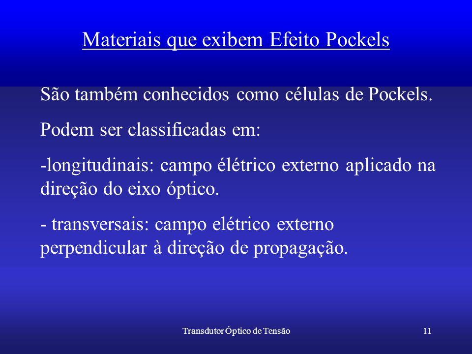 Materiais que exibem Efeito Pockels