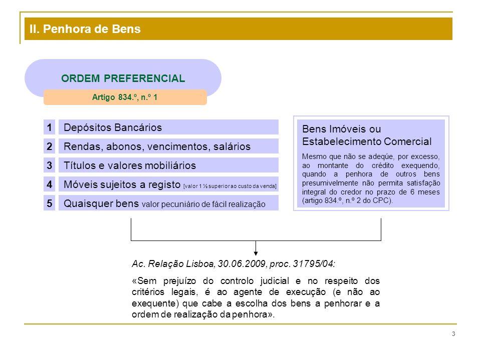 II. Penhora de Bens ORDEM PREFERENCIAL 1 Depósitos Bancários