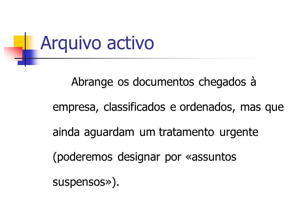 Arquivo activo