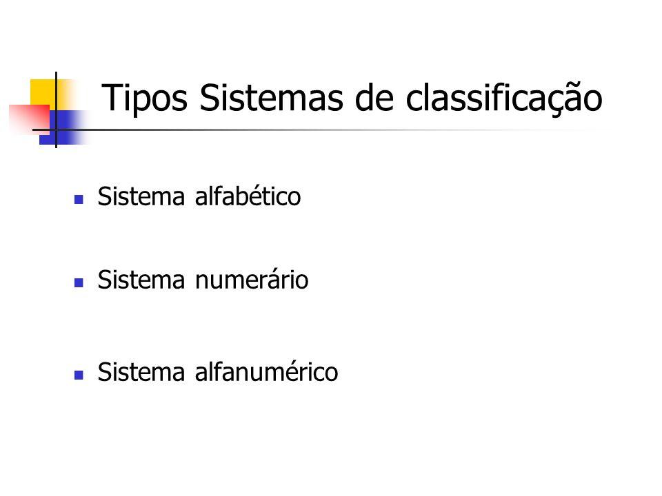 Tipos Sistemas de classificação