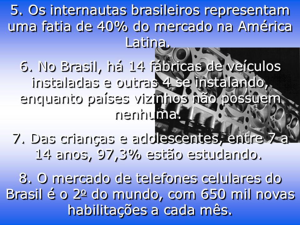 5. Os internautas brasileiros representam uma fatia de 40% do mercado na América Latina.