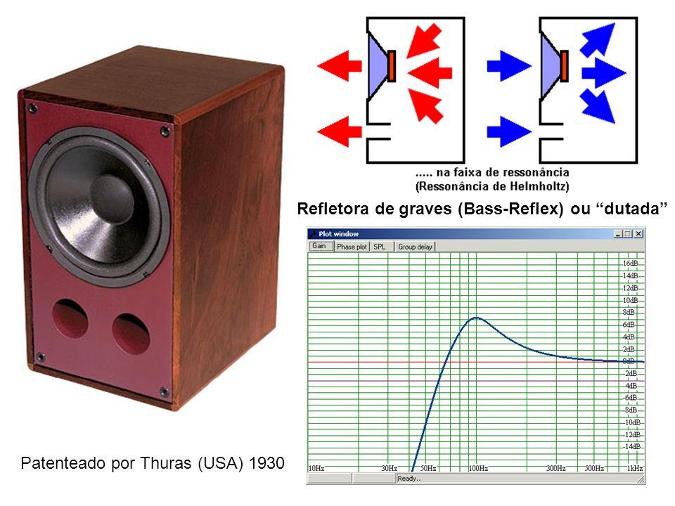 Refletora de graves (Bass-Reflex) ou dutada